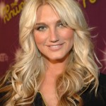Brooke Hogan Upcoming films,Birthday date,Affairs