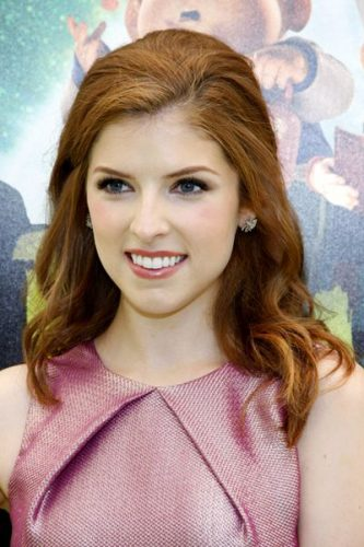 Anna Kendrick Bra Size, Wiki, Hot Images