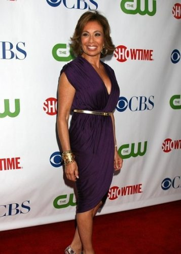 Jeanine Pirro Measurements, Height, Weight, Bra Size, Age, Wiki